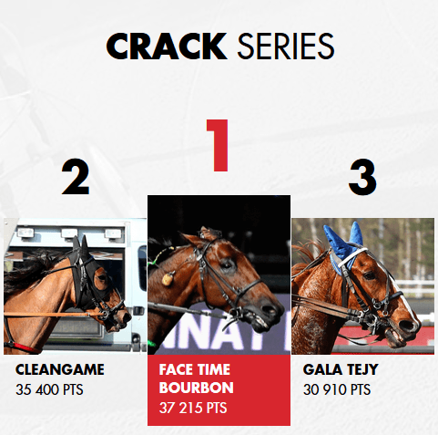 20-01-05-CrackSeries.png